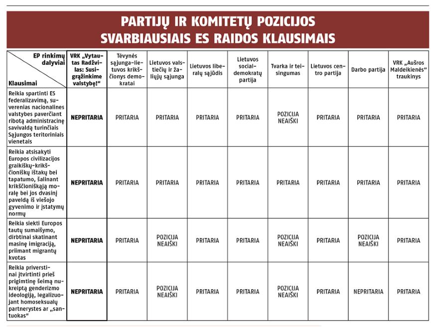 pozicijos_ES_atzvilgiu